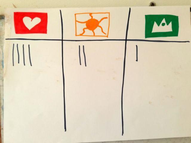 Man sieht eine Punktetabelle, mit den Symbolen der einzelnen Teams.